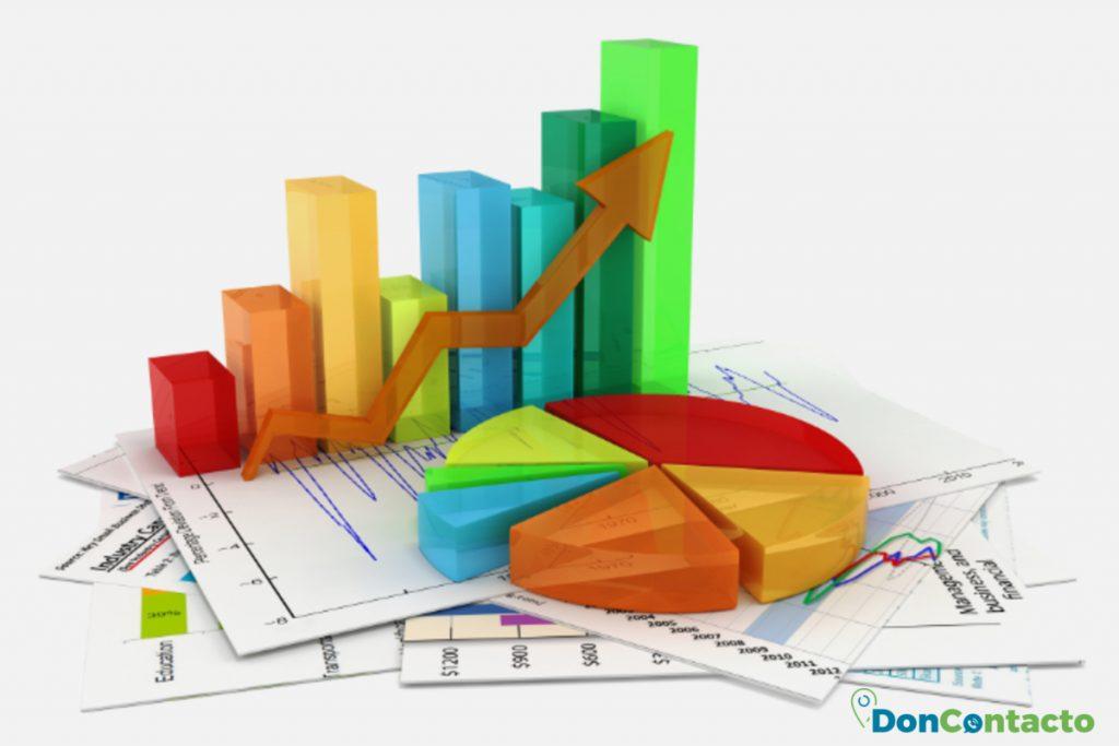 La idea detrás del retorno de la inversión (ROI) es medir larentabilidad de una empresa