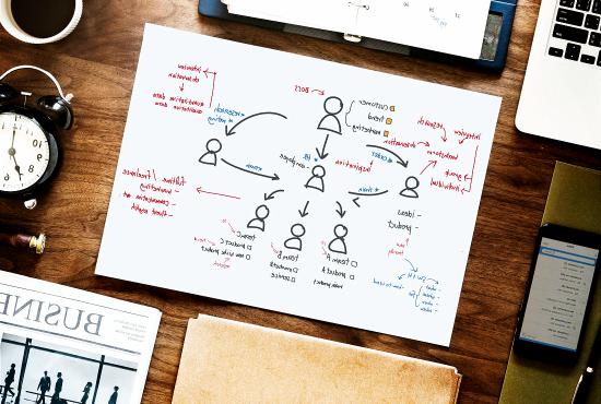 Presentación del proyecto de un Plan de Negocios